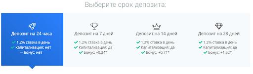 ftc.vin сроки депозита