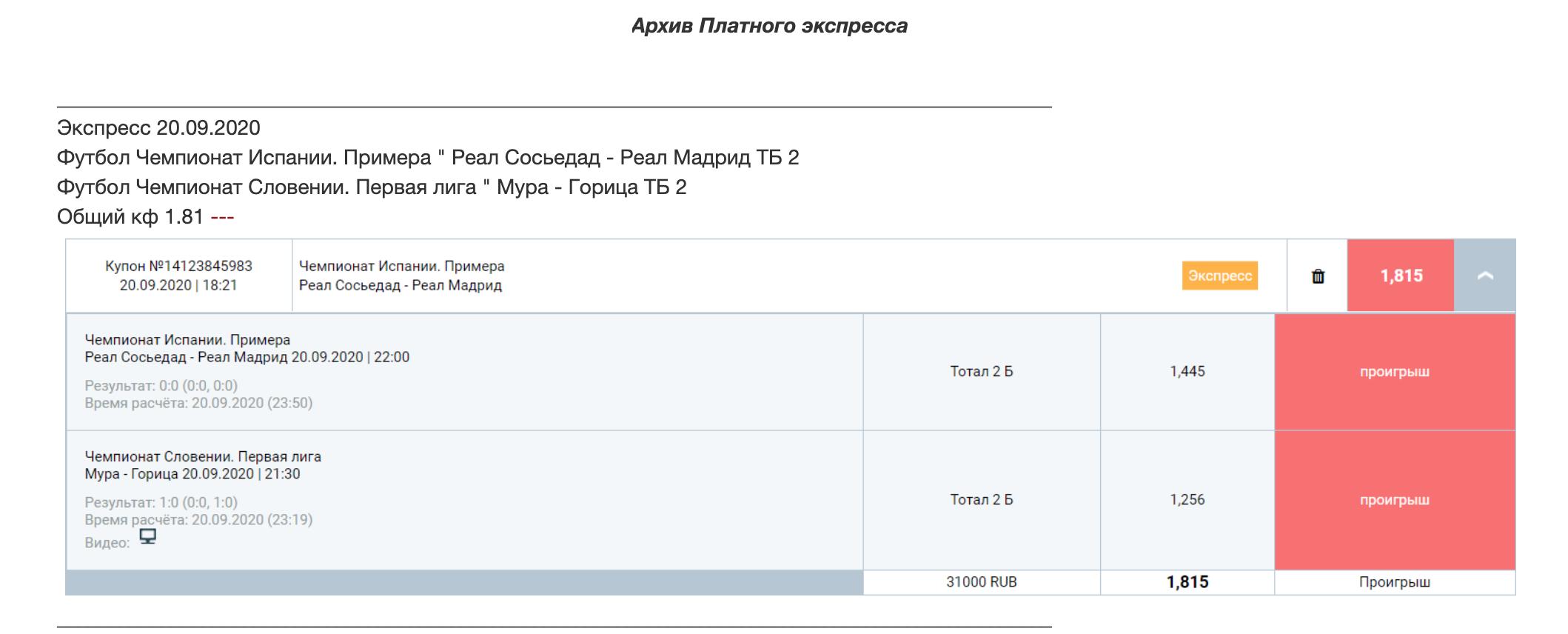 Отчеты на сайте betstes.ru