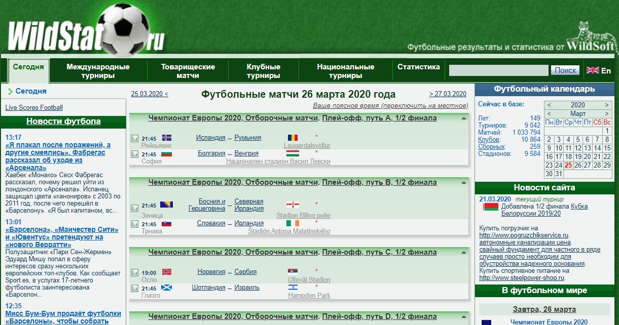 Отзывы о прогнозах от Wildstat.ru