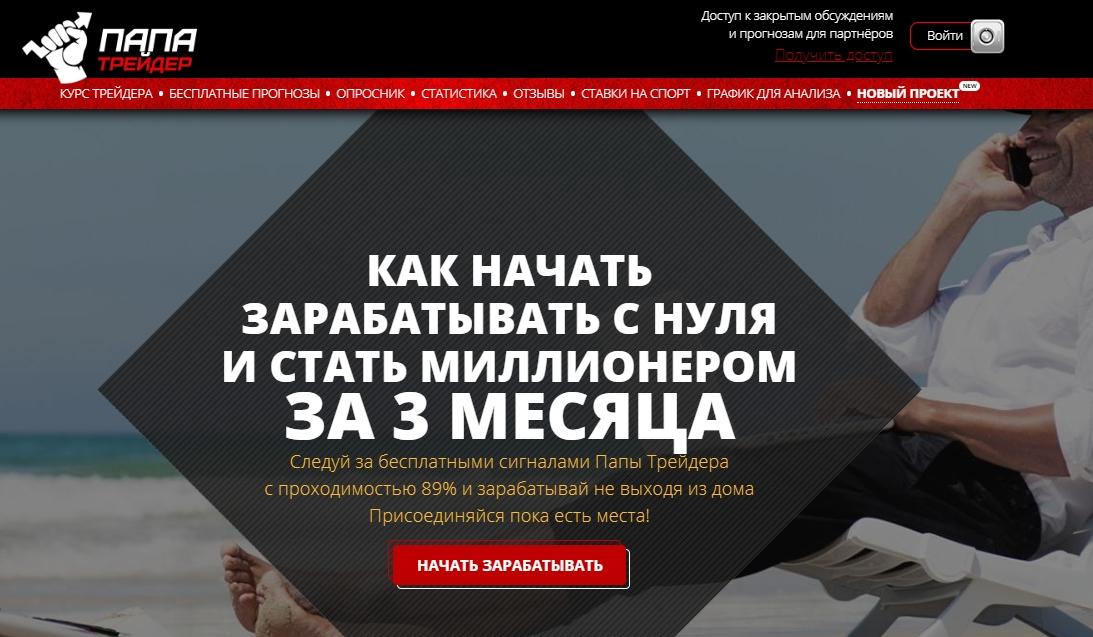 Отзывы о «Папа Трейдер   Бинарные опционы»