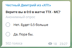 Честный Дмитрий из ХП! статистика