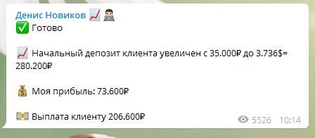 Денис Новиков статистика