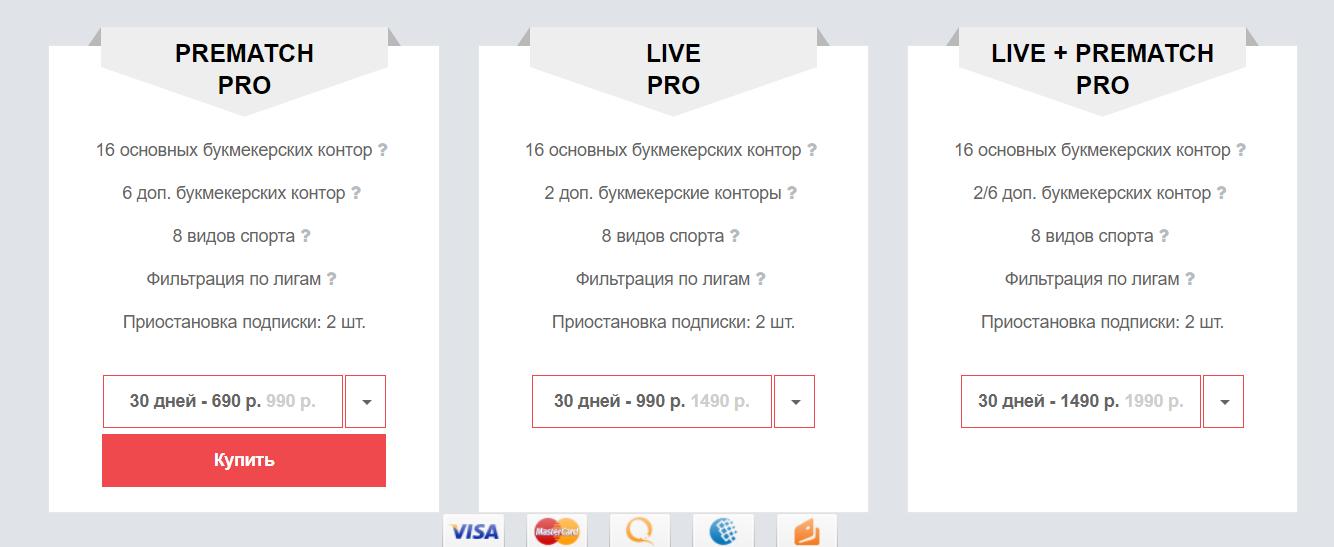 Ценовая политика в 3bet pro (3бет про)