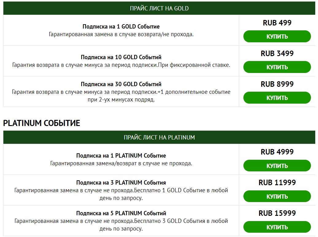 Стоимость прогнозов на BetSky.ru