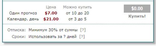 Totalprognoz.ru цена прогнозов