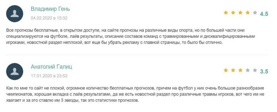 Отзывы о проекте Exbets.ru с бесплатными прогнозами