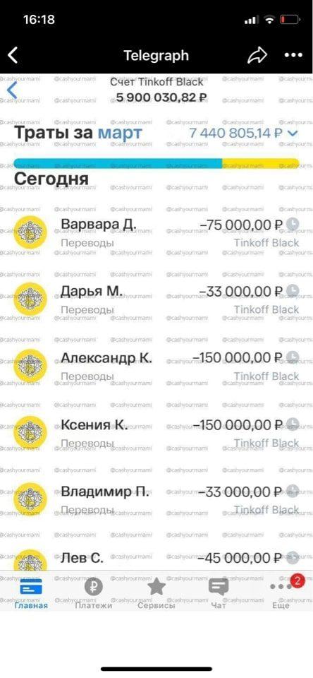 Телеграмм Александр поможет всем - скриншоты выплат